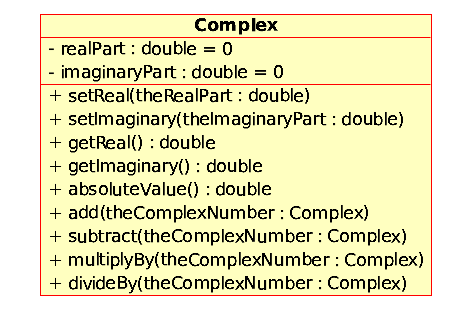 Unit iiexercises amachu class diagram complex numbers ccuart Gallery
