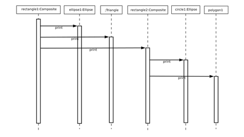 Unit iiexercises amachu sequence diagram printing of drawing ccuart Gallery